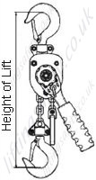 Lever Hoist Height of Lift