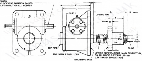 Machine Screwjack Actuator, 2t to 150t - LiftingSafety