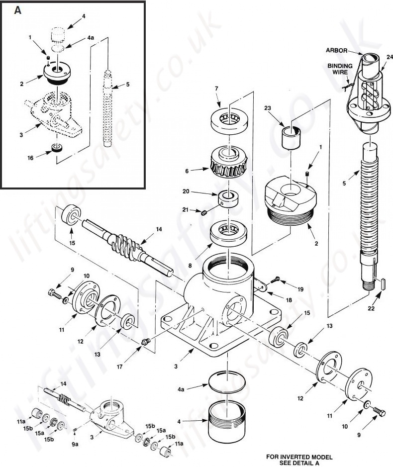 Ball Screw Parts List