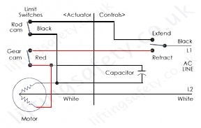 HMPB 250lb Series Wire Diagram