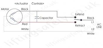 HSPB 250lb Series  Linear Actuator  LiftingSafety