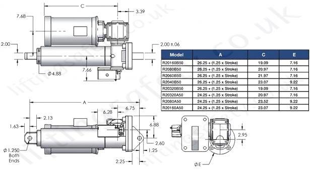 u0026quot scw20 series u0026quot  linear actuator - 20t