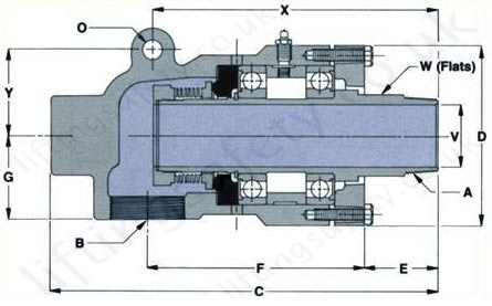 9000 Series Rotary Union Mono Flow Dimensions