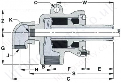 8000 Series Rotary Union Dual Flow Diagram