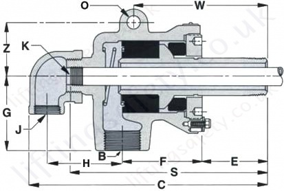 8000 Series Rotary Union Mono Flow Diagram