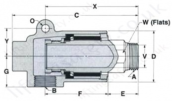 9000G Series Rotary Union Mono Flow Diagram