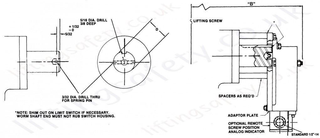 Limit Switch Field Installation Dimensions