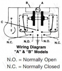 ska series rotary limit switches liftingsafety rotary limit switch electrical wiring diagram and setting instructions