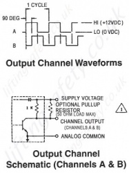 Output Channels Diagram