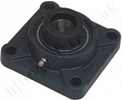 Actuator Flange Blocks for use with Rotating Type Machine Screwjacks