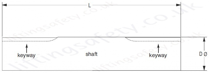 Connecting Shafts Dimensional Diagram