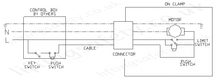 Dtc Diagram 2