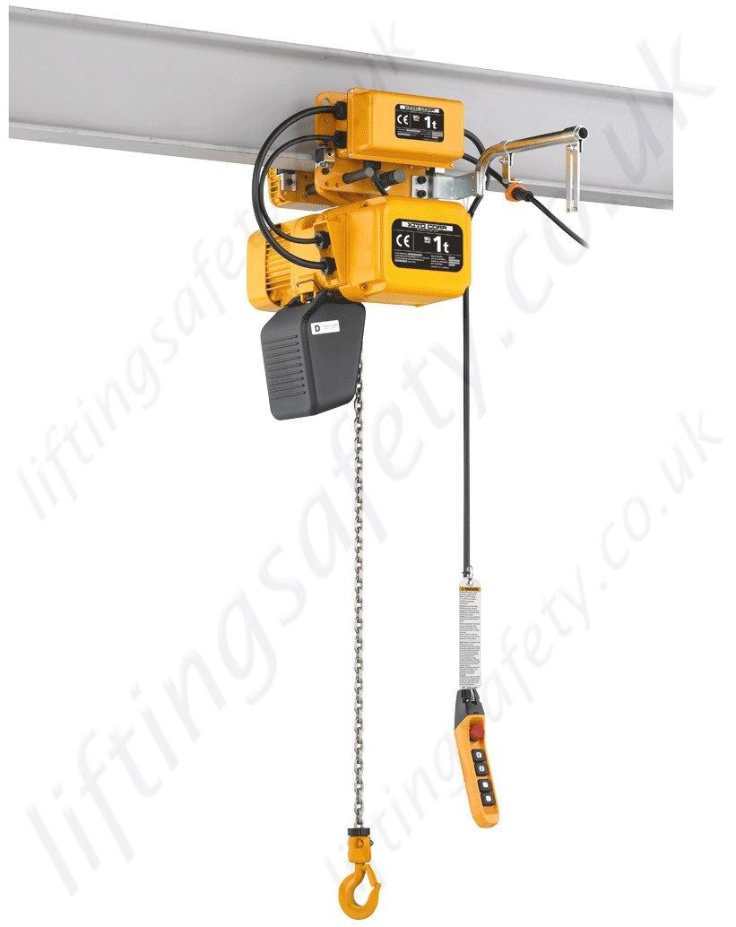 Kito Er2 Series Heavy Duty Electric Chain Hoist Range