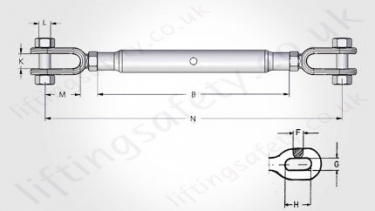 Rigging Screw Hot Dip Galvanised Dimensions