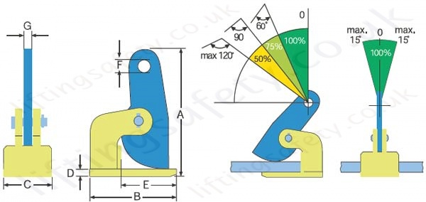 Horizontal Clamp CH/CHE Dimensions