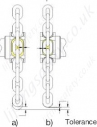 Ak Electric Chain Hoist Chain