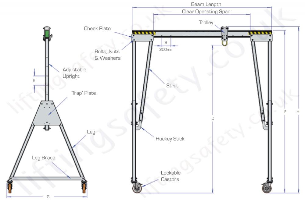 Liftingsafety Light Weight Portable Aluminium Lifting