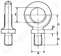 High tensile steel dynamo eyebolt dimensions