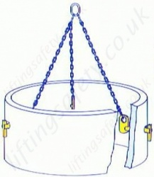 Man Hole Lifting Pin Usage Diagram