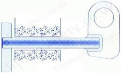 Quick Release Manhole Pipe Lifting Pins - 750kg to 2000kg SWL (per pin)
