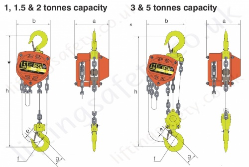 Hackett Ss C4 Subsea Chain Hoist Dimensions