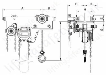 Tiger Low Head Room Hoist And Trolley With Locking Device