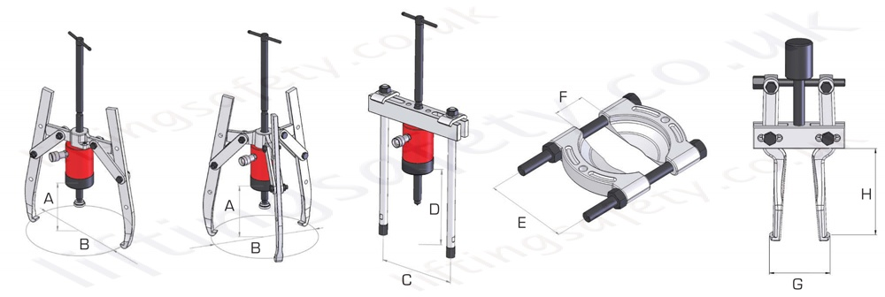 Multi Configuration Hudraulic Puller Kit