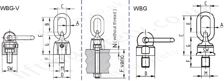 Rud v-wbg - wbg swivel load ring dimensions