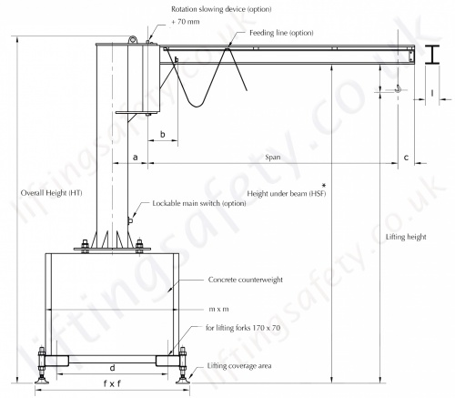 Portable Jib Crane, 'H' section lifting Beam - Range from 125kg to on