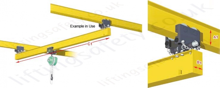 Overhead crane beam trolley - Example of Usage and Reference for table above
