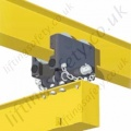 Manual Articulating Overhead Crane Trolley (Push/Pull) - Range from 500kg to 2500kg