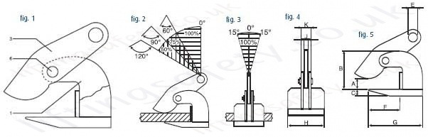 Crosby IP HTONZ / IP HSZ None Sagging Clamps. Dimensional Drawing
