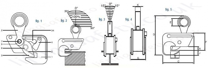 Crosby IPBHZ Tranfer and Stacking Clamps - Specification Drawing