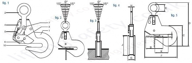 Crosby IPBSNZ Transfer and Stacking Clamp - Technical Specifications