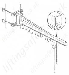 Gbp C Profile Wall Mounted Jib Crane