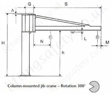 Column Mounted Jib