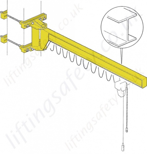 Underbraced Wall Mounted Jib