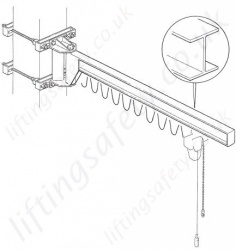 GBP T Profile Wall Mounted Underbraced Jib Crane