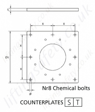 Counterplates S T