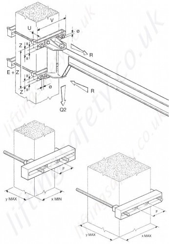 GBP Mounting Brackets