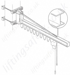 GBP H Profile Wall Fixed Overbraced Jib Crane