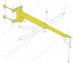 Donati MBB Articulating Wall mounted Swing Jib Crane - Range from 125kg to 500kg