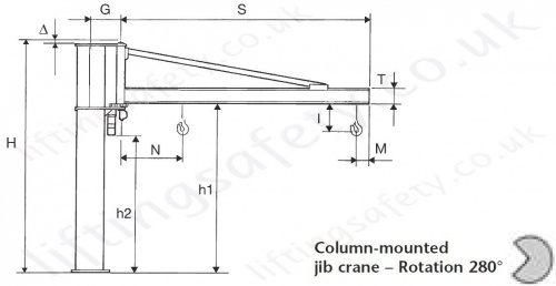 Cbe Ob Profile Power Slew Jib Dimensions