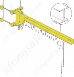 Donati MBE 'I' Profile Power Slew Under Braced Jib Crane - Range from 250kg to 2000kg