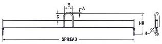 Figure 2 - Lifting Beam